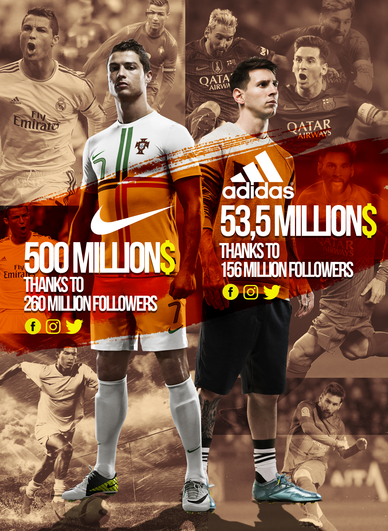 Cristiano Ronaldo and Lionel Messi battling on social media - By AidyStudio