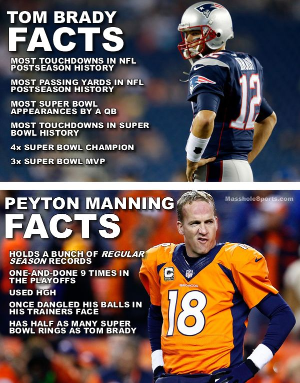 Facts Only Brady vs Manning